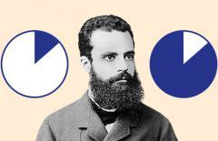 اصل پارتو چیست و چگونه زندگی را تغییر میدهد؟
